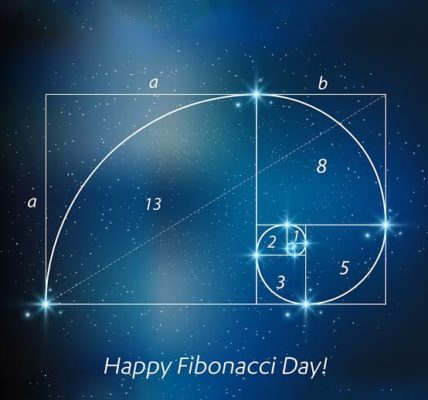 http://www.timebulletin.com/wp-content/uploads/2019/11/Fibonacci-Day.jpg