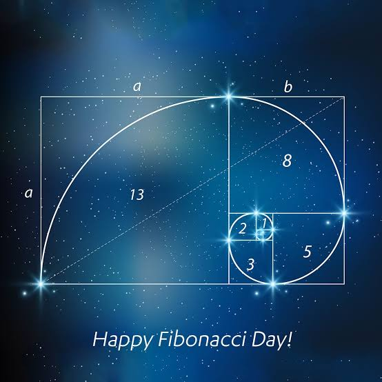 https://timebulletin.com/wp-content/uploads/2019/11/Fibonacci-Day.jpg