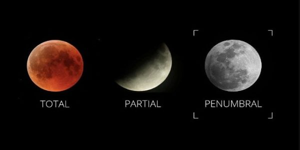 Penumbral Lunar Eclipse 2020 Strawberry Moon Eclipse