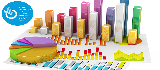 World Statistics Day 2020