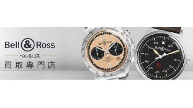 Introducing the Bell Ross Watch